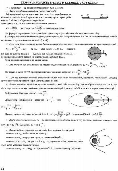 """струж зно 2016 фізика комплексне видання книга купить цена купити ціна """"ПІП"""""""