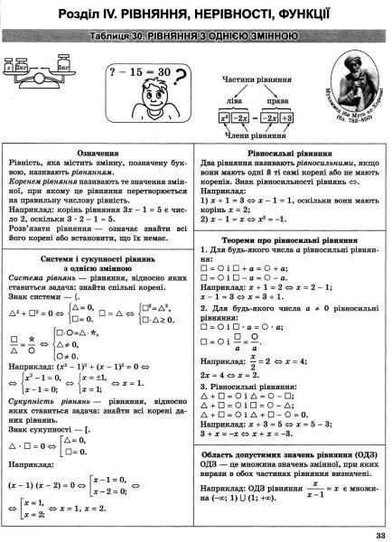 """Роганін алгебра в таблицях і схемах купити """"Торсінг"""""""
