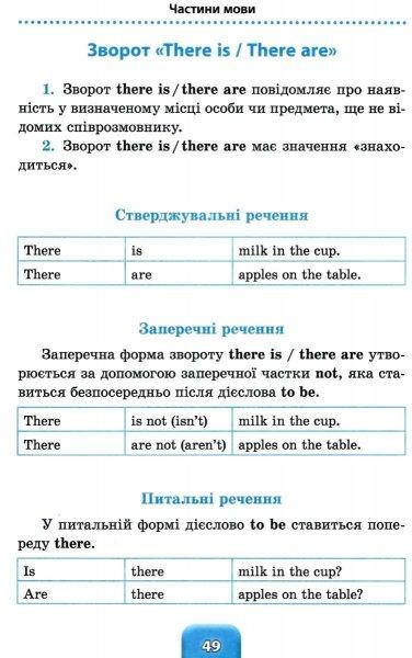 """Зінов'єва  Англійська мова. (Шкільний довідничок) 1-4 клас купити """"УЛА"""""""
